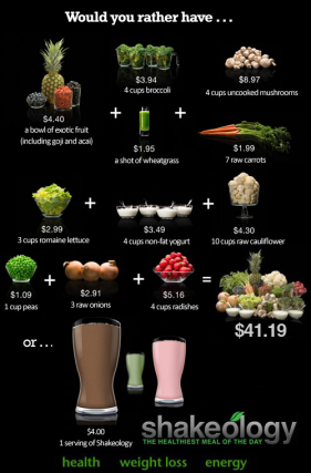 shakeology-extra-value-fruits